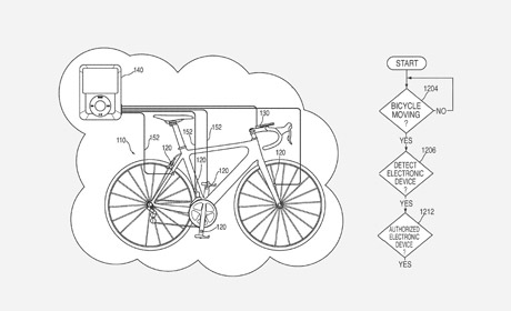 apple_smart_bike