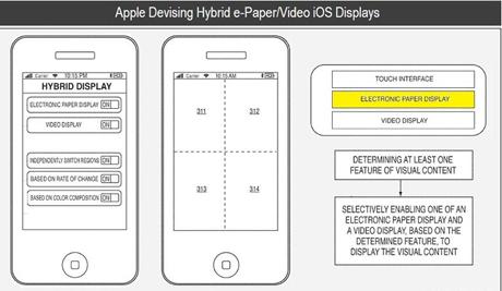 hybrid-zaslon-na-iphoneu