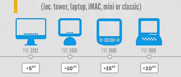 infographics1
