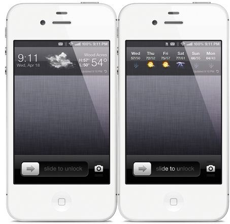 forcast-tweak