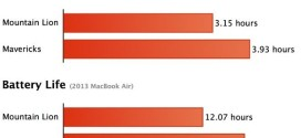ArsTechnica_BatteryLifeTest-2007MBP-2013MBA