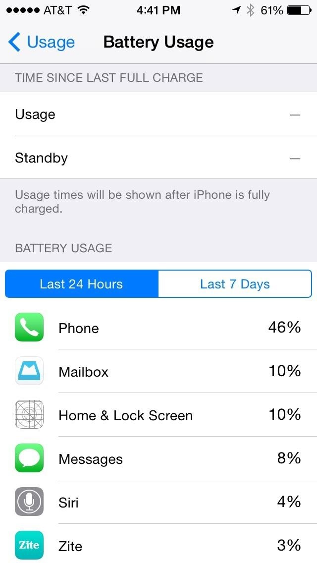 iOS-8-Settings-General-Usage-Battery-Usage-002