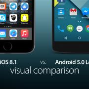 iOS-81-vs-Lollipop-comparison