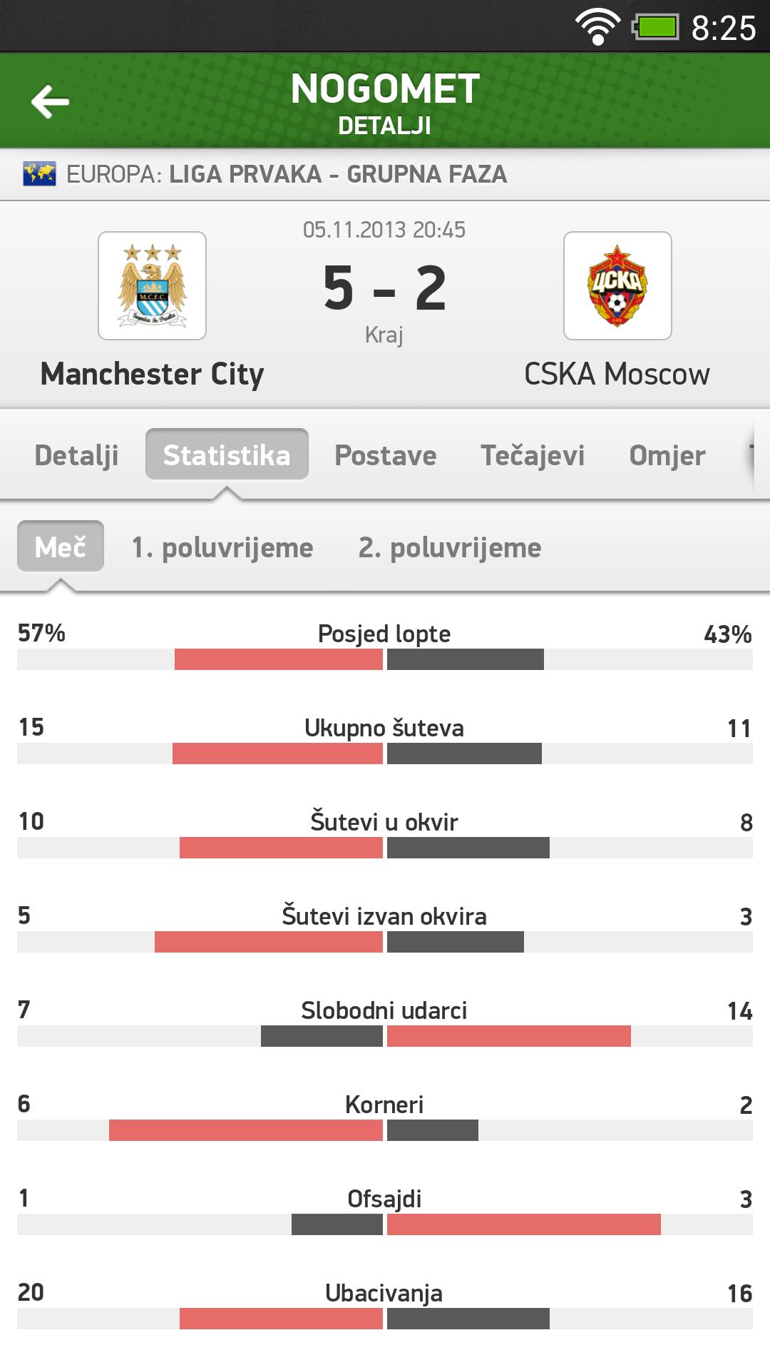 Livescore Rezultati Fudbal Uzivo