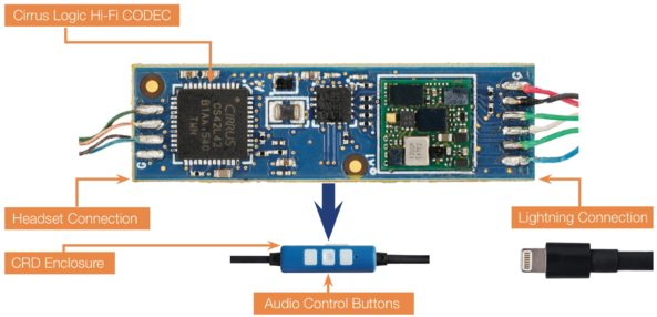Cirrus-Logic-MFi-headset-reference-design-002-593x286