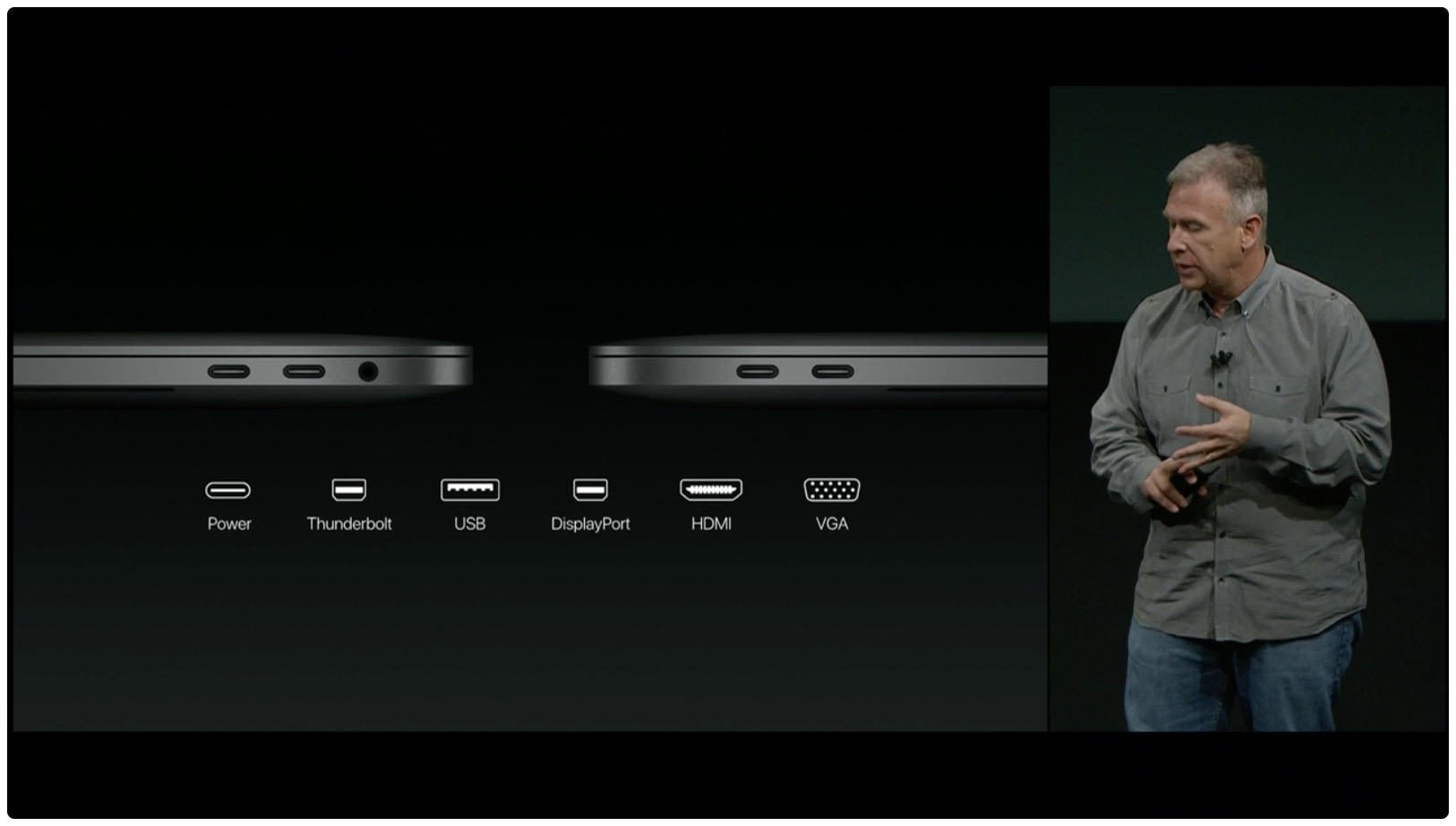 hello-again-event-macbook-pro-ports-functions