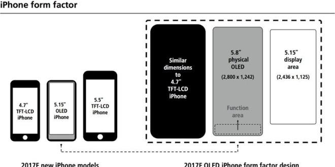 kgi-iphone-8-mockup