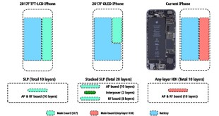 kgi-iphone-stacked-logic-board